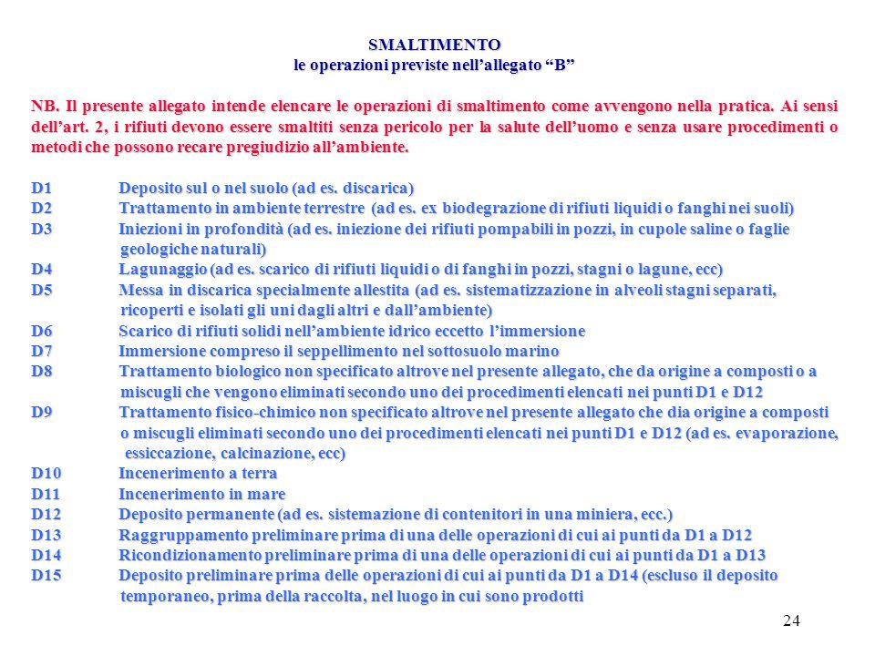 23 DECRETO Leg.vo 3 APRILE 2006 n. 152 SMALTIMENTO DEI RIFIUTI art. 182 Lo smaltimento dei rifiuti è effettuato in condizioni di sicurezza e costituis