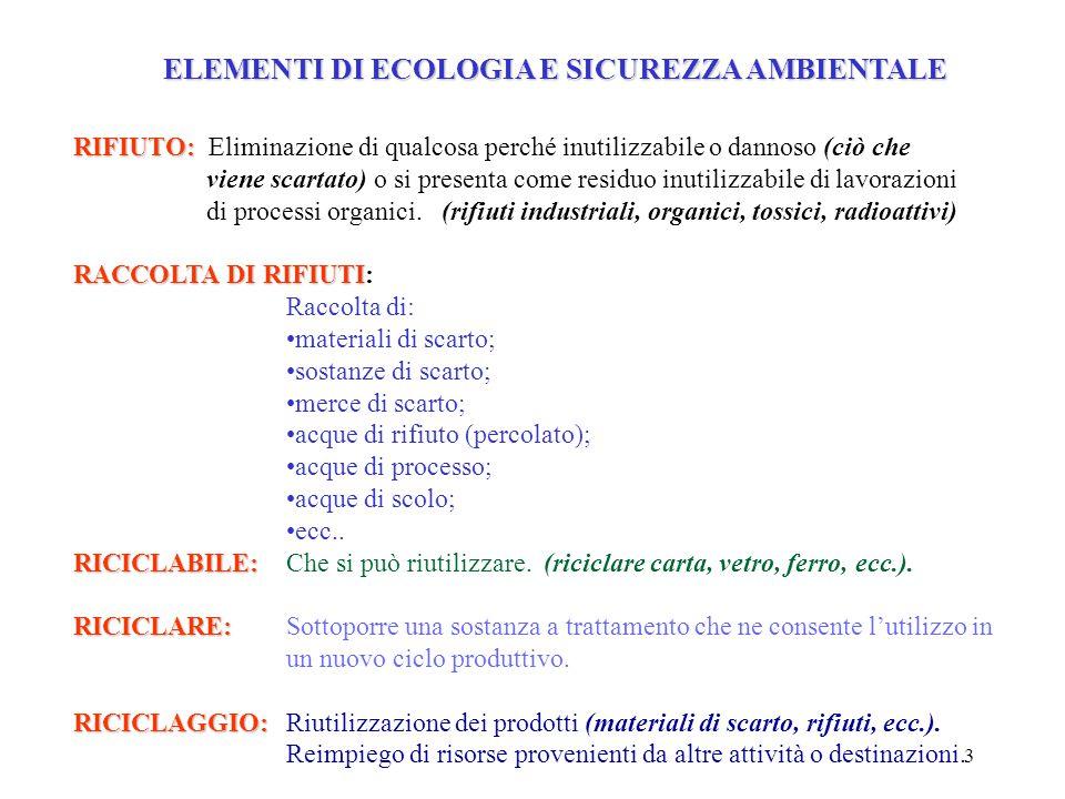 3 RIFIUTO: RIFIUTO: Eliminazione di qualcosa perché inutilizzabile o dannoso (ciò che viene scartato) o si presenta come residuo inutilizzabile di lavorazioni di processi organici.