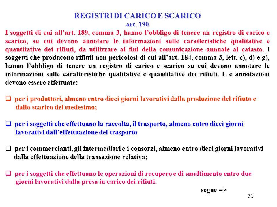 30 DECRETO Leg.vo 3 APRILE 2006 n. 152 CATASTO DEI RIFIUTI art. 189 Chiunque effettua a titolo professionale attività di raccolta e di trasporto di ri