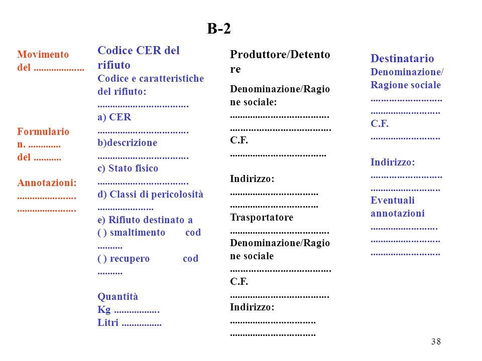 37 B) Eventuali Classi di pericolosità H1 esplosivo H2 comburente H3 - A facilmente infiammabile (incluso estremamente infiammabile) H3 - B infiammabi