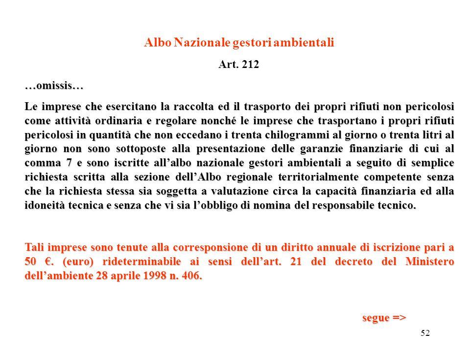 51 Albo Nazionale gestori ambientali Art. 212 E' costituito, presso il Ministero dell'ambiente e tutela del territorio, l'Albo nazionale gestori ambie