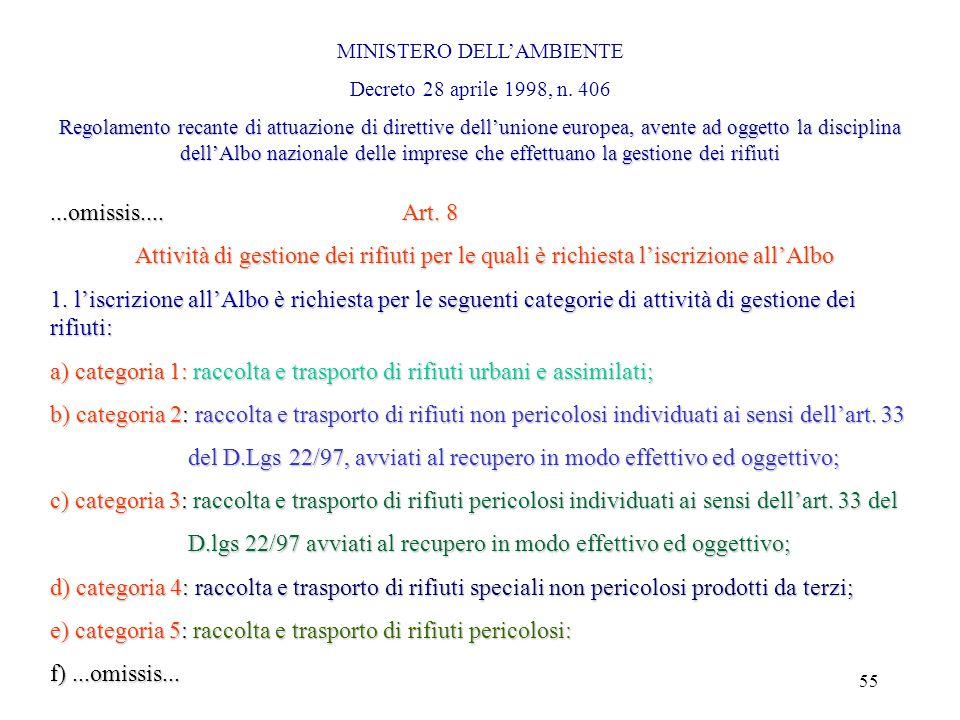 54 Autorizzazioni integrate ambientali Art. 213 Le autorizzazioni integrate ambientali rilasciate ai sensi del D.Lgs 18 febbraio 2005 n. 59, sostituis