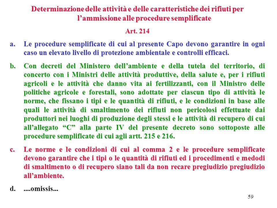 58 DECRETO LEG.vo 30 APRILE 1998 n. 173...omissis... Smaltimento rifiuti agricoli Art. 3 Al fine di agevolare il conferimento di piccole quantità di r