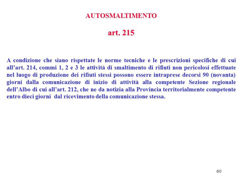 59 Determinazione delle attività e delle caratteristiche dei rifiuti per l'ammissione alle procedure semplificate Art. 214 a.Le procedure semplificate