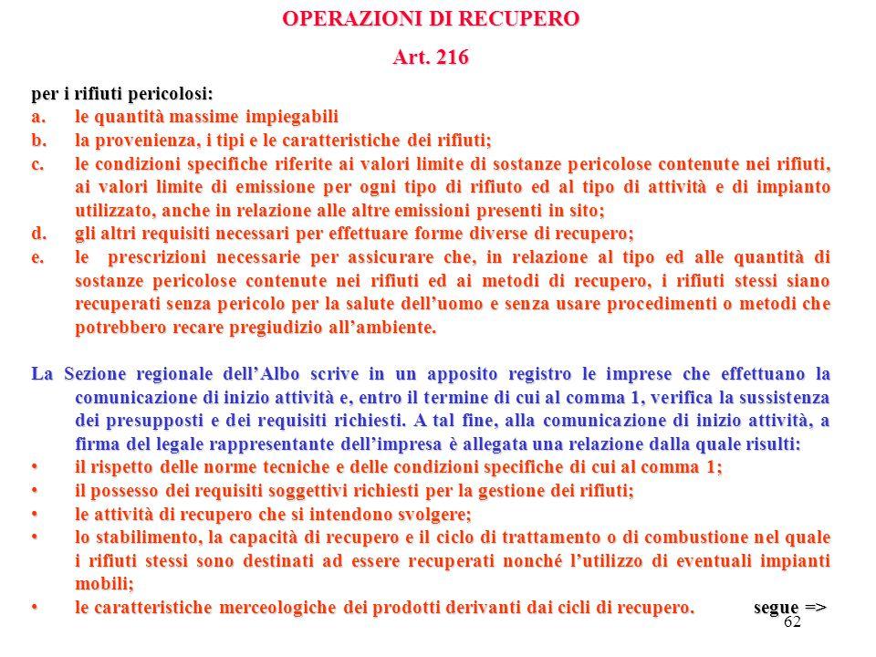 61 OPERAZIONI DI RECUPERO Art. 216 A condizione che siano rispettate le norme tecniche e le prescrizioni specifiche di cui all'art. 214, commi 2, 2 e