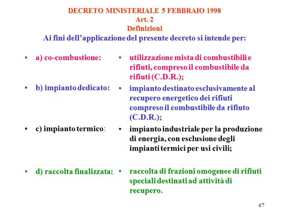 66 DECRETO MINISTERIALE 5 FEBBRAIO 1998 Principi generali Art. 1. Le attività i procedimenti e i metodi di recupero di ciascuna delle tipologie di rif