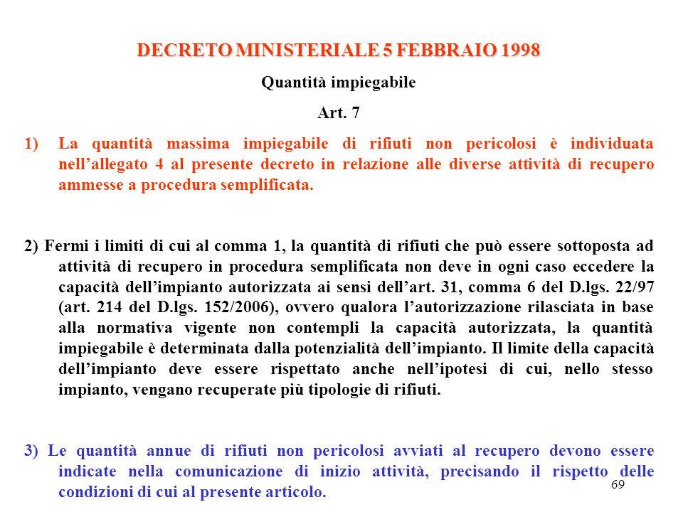 68 DECRETO MINISTERIALE 5 FEBBRAIO 1998 Art. 3 Recupero di materia...omissis... Restano sottoposti al regime dei rifiuti i prodotti, le materie prime