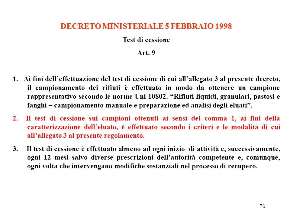 69 DECRETO MINISTERIALE 5 FEBBRAIO 1998 Quantità impiegabile Art. 7 1)La quantità massima impiegabile di rifiuti non pericolosi è individuata nell'all