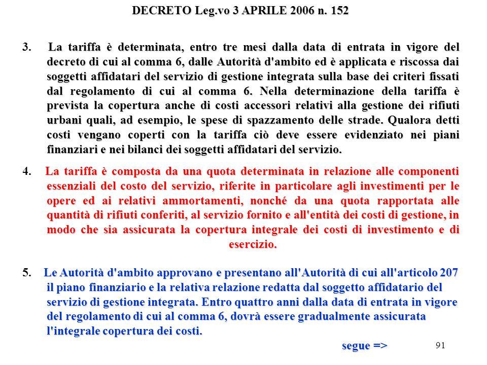 90 DECRETO Leg.vo 3 APRILE 2006 n. 152 Titolo IV Tariffa per la gestione dei rifiuti urbani Articolo 238 1.Chiunque possegga o detenga a qualsiasi tit