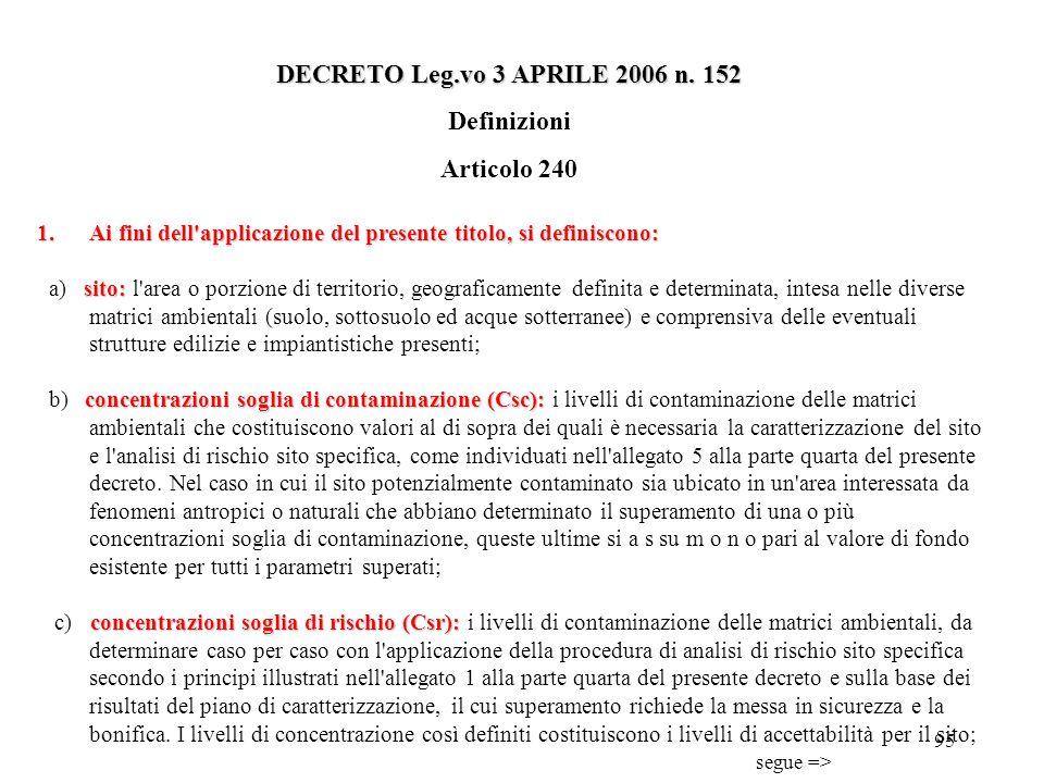 94 DECRETO Leg.vo 3 APRILE 2006 n. 152 Titolo V Bonifica di siti contaminati Principi e campo di applicazione Articolo 239 1. Il presente titolo disci