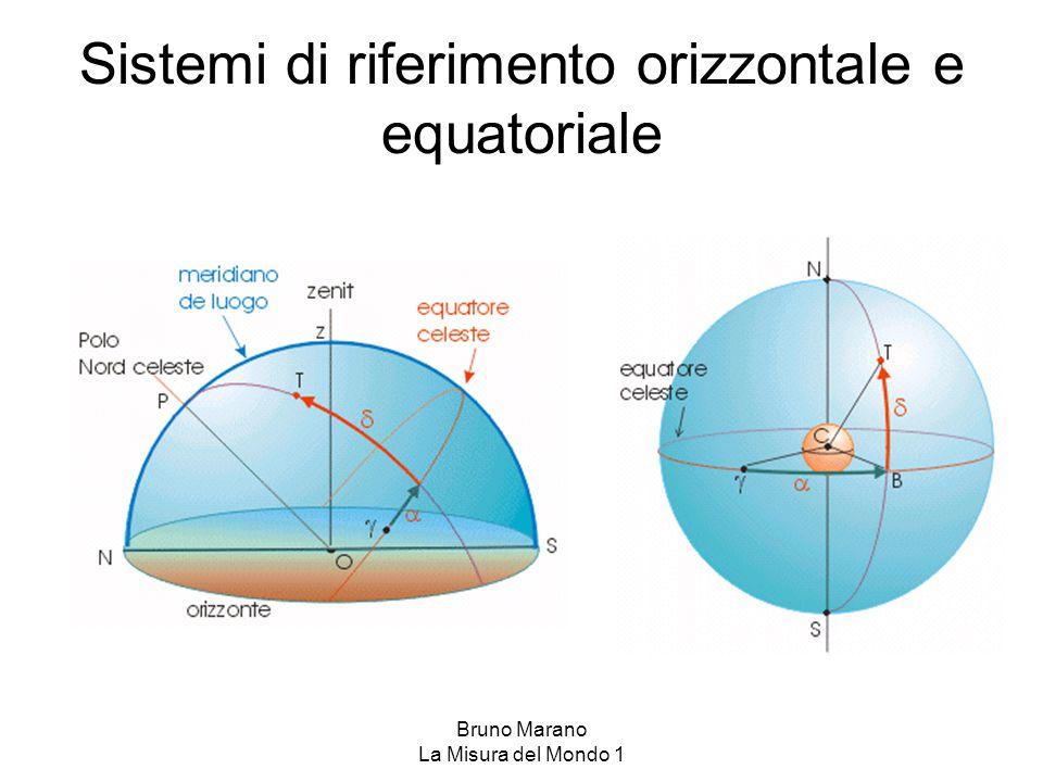Bruno Marano La Misura del Mondo 1 Sorgere e tramontare Per un osservatore ad una latitudine simile a quella dell'Italia (39°-48 °), le stelle più vicine al Polo N celeste della linea tratteggiata azzurra non tramontano mai.