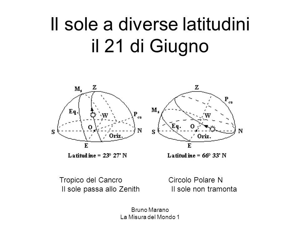 Bruno Marano La Misura del Mondo 1 Eclittica Giorno siderale e giorno solare: Il tempo tra due transiti del sole(1-3) è maggiore di 4 minuti del tempo tra due transiti di una stella, individuati dalle situazioni (1-2).