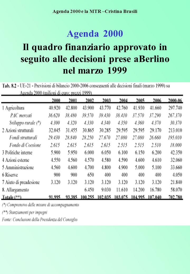 Agenda 2000 Il quadro finanziario approvato in seguito alle decisioni prese aBerlino nel marzo 1999 Agenda 2000 e la MTR –Cristina Brasili