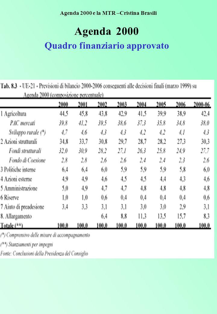 Agenda 2000 Quadro finanziario approvato Agenda 2000 e la MTR –Cristina Brasili