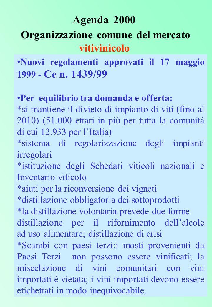 Agenda 2000 Organizzazione comune del mercato vitivinicolo Nuovi regolamenti approvati il 17 maggio 1999 - Ce n.