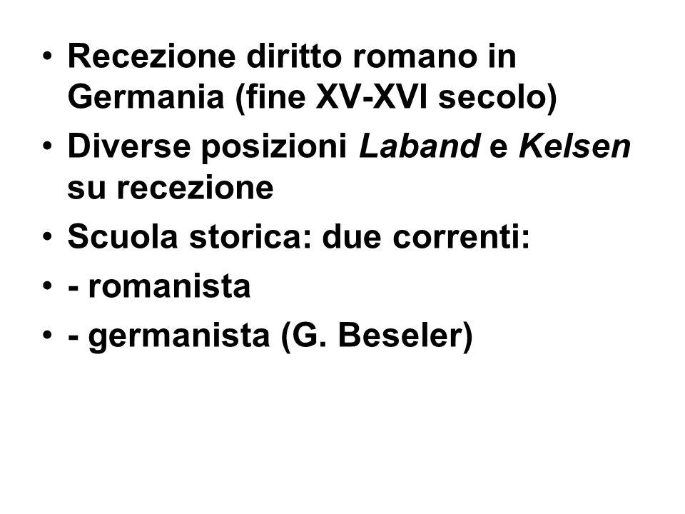 Recezione diritto romano in Germania (fine XV-XVI secolo) Diverse posizioni Laband e Kelsen su recezione Scuola storica: due correnti: - romanista - g