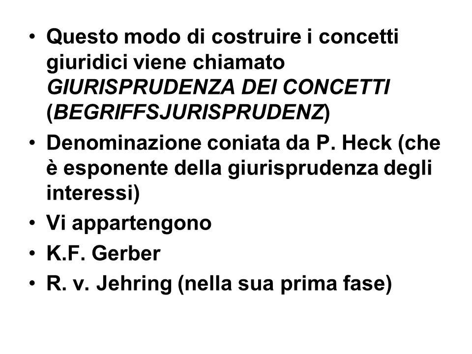 Questo modo di costruire i concetti giuridici viene chiamato GIURISPRUDENZA DEI CONCETTI (BEGRIFFSJURISPRUDENZ) Denominazione coniata da P. Heck (che