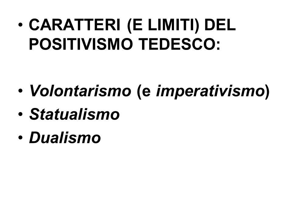 CARATTERI (E LIMITI) DEL POSITIVISMO TEDESCO: Volontarismo (e imperativismo) Statualismo Dualismo