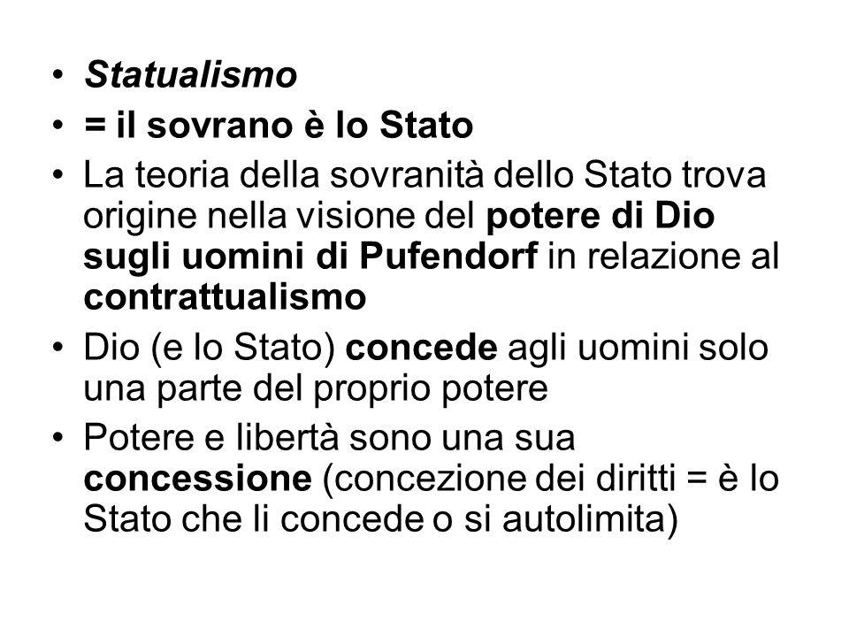 Statualismo = il sovrano è lo Stato La teoria della sovranità dello Stato trova origine nella visione del potere di Dio sugli uomini di Pufendorf in r