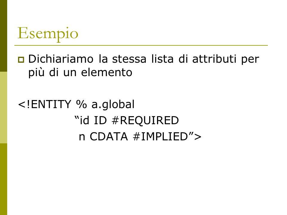 Esempio  Dichiariamo la stessa lista di attributi per più di un elemento <!ENTITY % a.global id ID #REQUIRED n CDATA #IMPLIED >