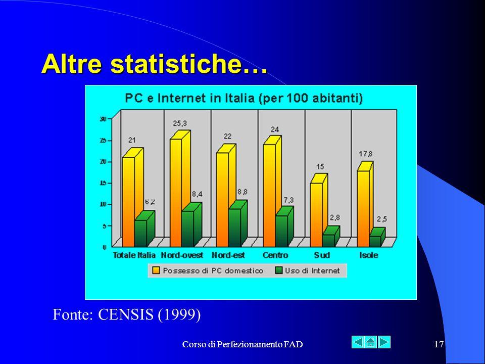 Corso di Perfezionamento FAD17 Altre statistiche… Fonte: CENSIS (1999)