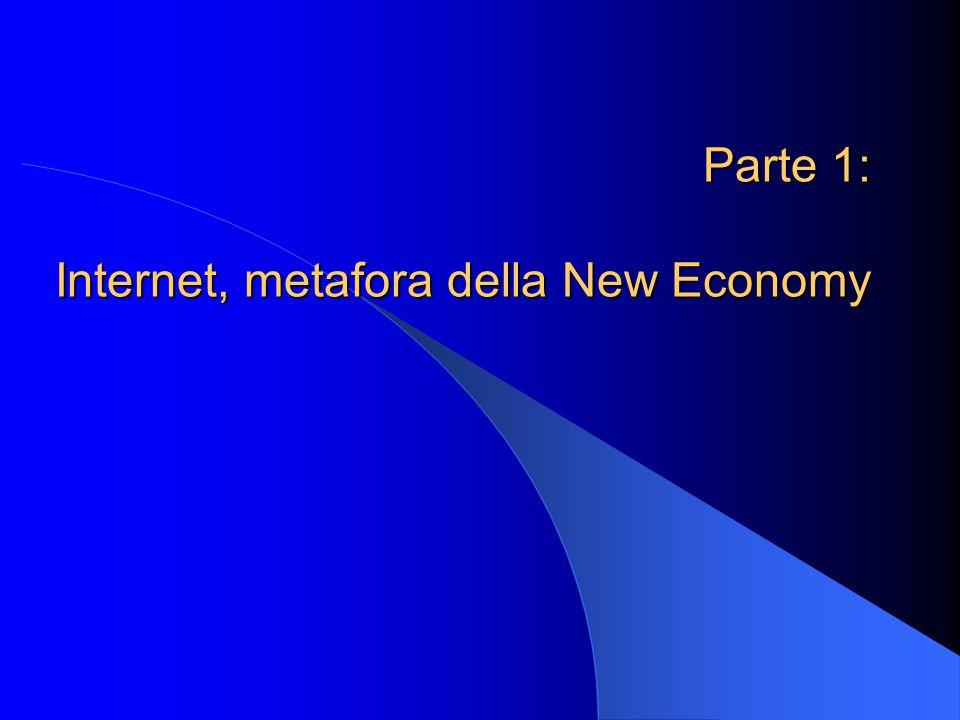 Corso di Perfezionamento FAD14 Caratteristiche di Internet Caratteristiche dell Economia Tecnologie dell'informazione Il settore dell'Information Technology diventa trainante.