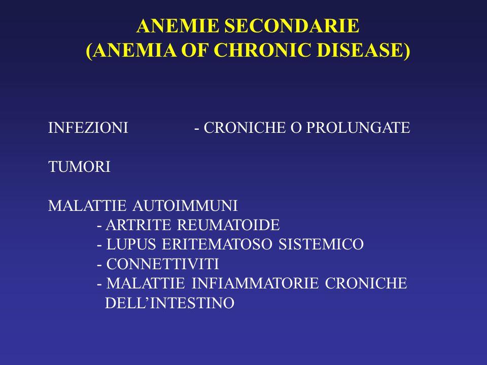 ANEMIE SECONDARIE (ANEMIA OF CHRONIC DISEASE) INFEZIONI- CRONICHE O PROLUNGATE TUMORI MALATTIE AUTOIMMUNI - ARTRITE REUMATOIDE - LUPUS ERITEMATOSO SISTEMICO - CONNETTIVITI - MALATTIE INFIAMMATORIE CRONICHE DELL'INTESTINO
