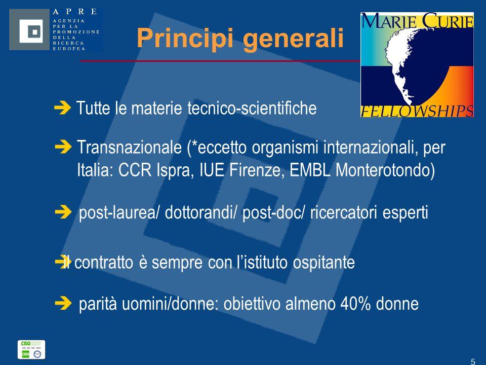 5 Principi generali  Transnazionale (*eccetto organismi internazionali, per Italia: CCR Ispra, IUE Firenze, EMBL Monterotondo)  post-laurea/ dottora
