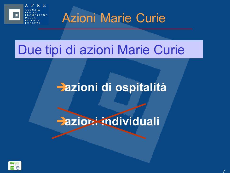 7  azioni di ospitalità  azioni individuali  azioni di ospitalità  azioni individuali Azioni Marie Curie Due tipi di azioni Marie Curie