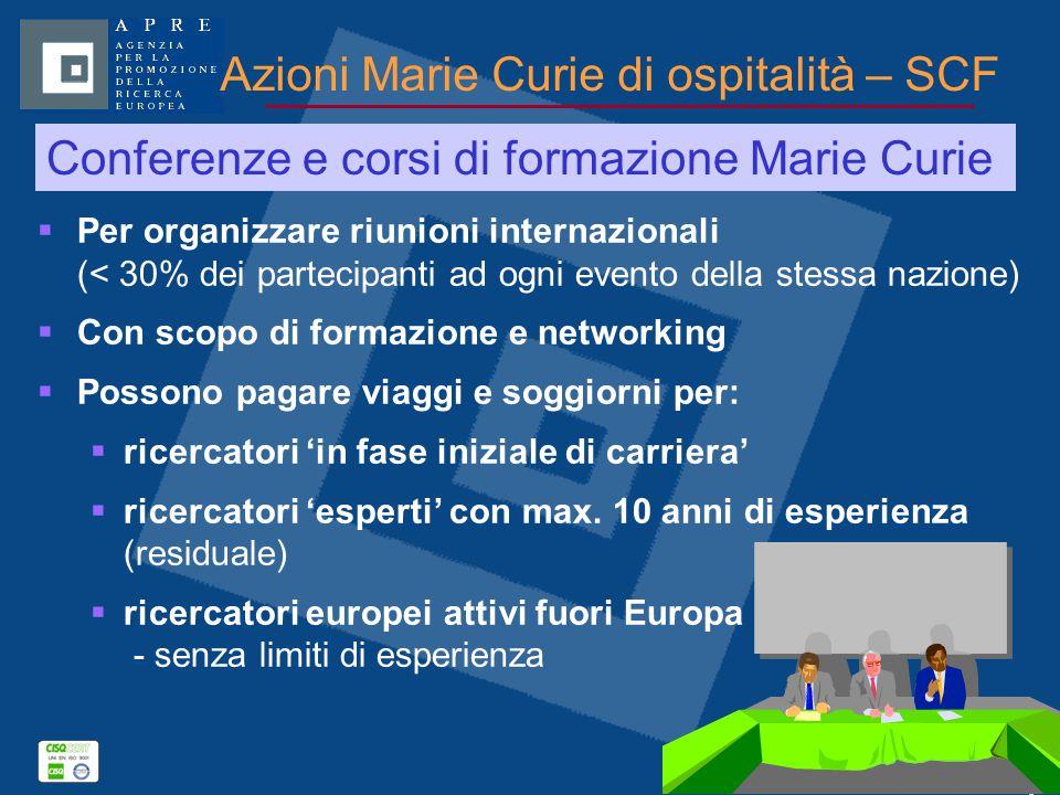 9 Azioni Marie Curie di ospitalità – SCF  Per organizzare riunioni internazionali (< 30% dei partecipanti ad ogni evento della stessa nazione)  Con scopo di formazione e networking  Possono pagare viaggi e soggiorni per:  ricercatori 'in fase iniziale di carriera'  ricercatori 'esperti' con max.