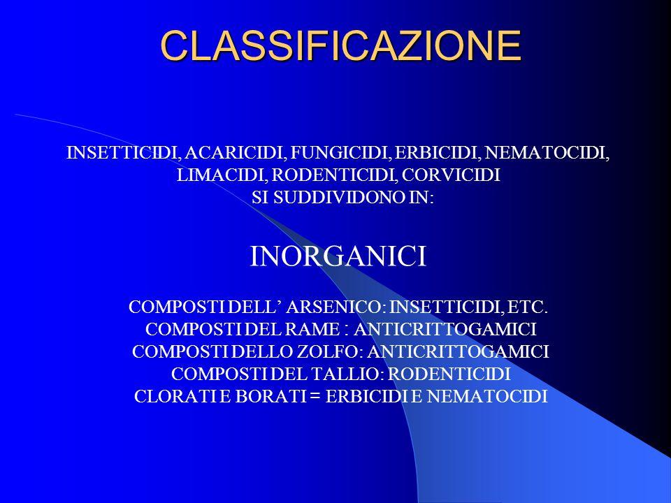 CLASSIFICAZIONE INSETTICIDI, ACARICIDI, FUNGICIDI, ERBICIDI, NEMATOCIDI, LIMACIDI, RODENTICIDI, CORVICIDI SI SUDDIVIDONO IN: INORGANICI COMPOSTI DELL' ARSENICO: INSETTICIDI, ETC.