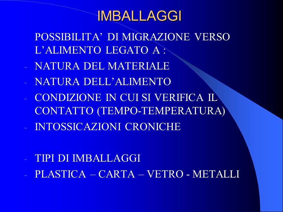 IMBALLAGGI POSSIBILITA' DI MIGRAZIONE VERSO L'ALIMENTO LEGATO A : - NATURA DEL MATERIALE - NATURA DELL'ALIMENTO - CONDIZIONE IN CUI SI VERIFICA IL CONTATTO (TEMPO-TEMPERATURA) - INTOSSICAZIONI CRONICHE - TIPI DI IMBALLAGGI - PLASTICA – CARTA – VETRO - METALLI