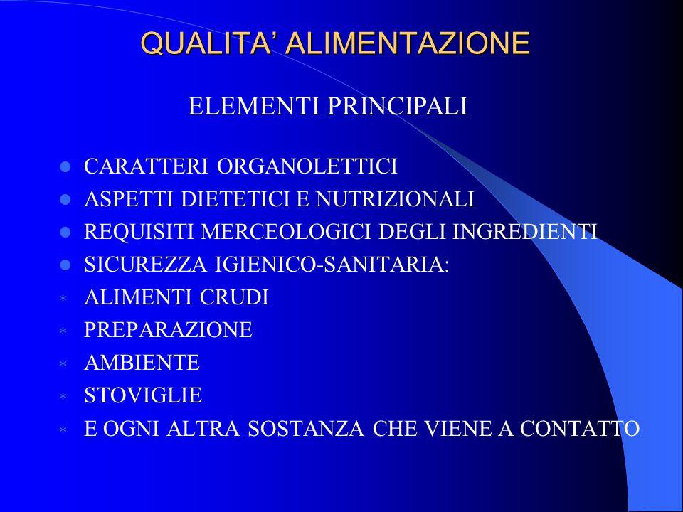 QUALITA' ALIMENTAZIONE CARATTERI ORGANOLETTICI ASPETTI DIETETICI E NUTRIZIONALI REQUISITI MERCEOLOGICI DEGLI INGREDIENTI SICUREZZA IGIENICO-SANITARIA:  ALIMENTI CRUDI  PREPARAZIONE  AMBIENTE  STOVIGLIE  E OGNI ALTRA SOSTANZA CHE VIENE A CONTATTO ELEMENTI PRINCIPALI