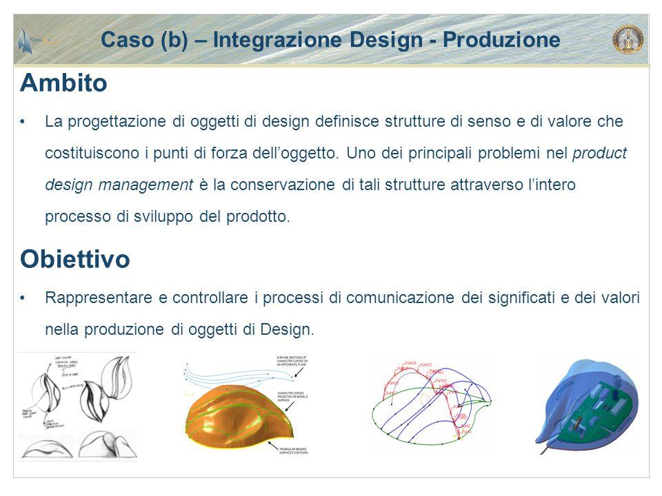 Caso (b) – Integrazione Design - Produzione Ambito La progettazione di oggetti di design definisce strutture di senso e di valore che costituiscono i