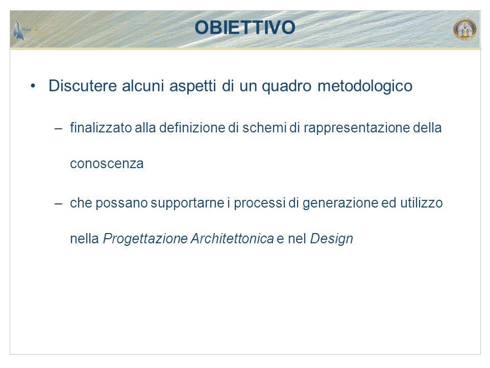 OBIETTIVO Discutere alcuni aspetti di un quadro metodologico –finalizzato alla definizione di schemi di rappresentazione della conoscenza –che possano supportarne i processi di generazione ed utilizzo nella Progettazione Architettonica e nel Design