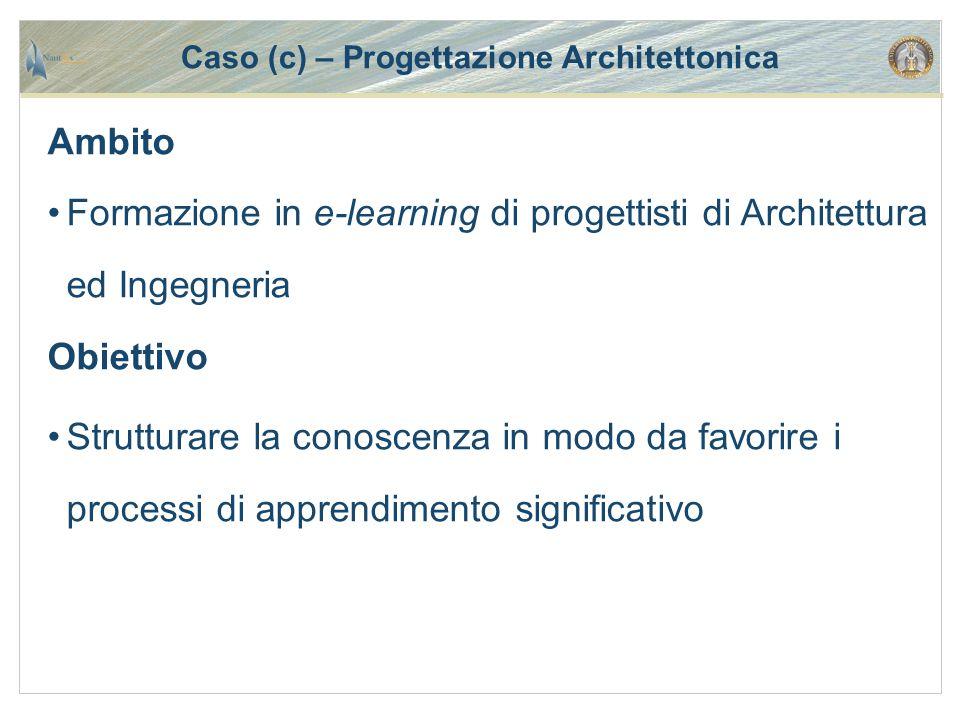 Caso (c) – Progettazione Architettonica Ambito Formazione in e-learning di progettisti di Architettura ed Ingegneria Obiettivo Strutturare la conoscenza in modo da favorire i processi di apprendimento significativo