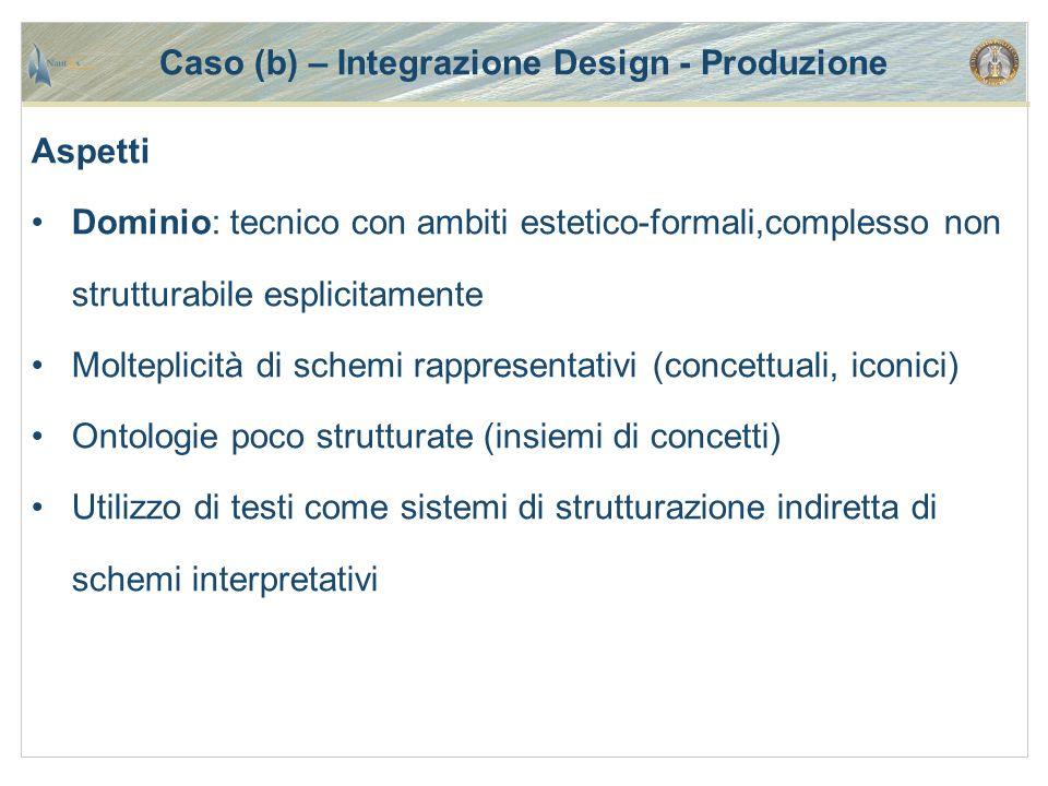 Caso (b) – Integrazione Design - Produzione Aspetti Dominio: tecnico con ambiti estetico-formali,complesso non strutturabile esplicitamente Molteplici