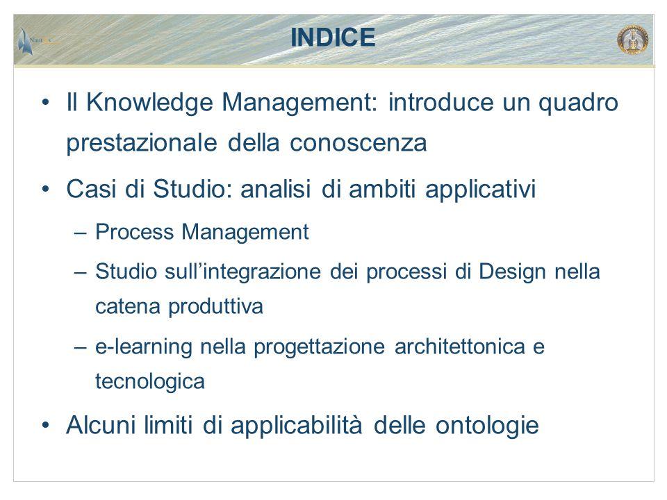 KNOWLEDGE MANAGEMENT L'Originale Visione Aziendale Knowledge management is leveraging relevant intellectual assets to enhance organizational performance.