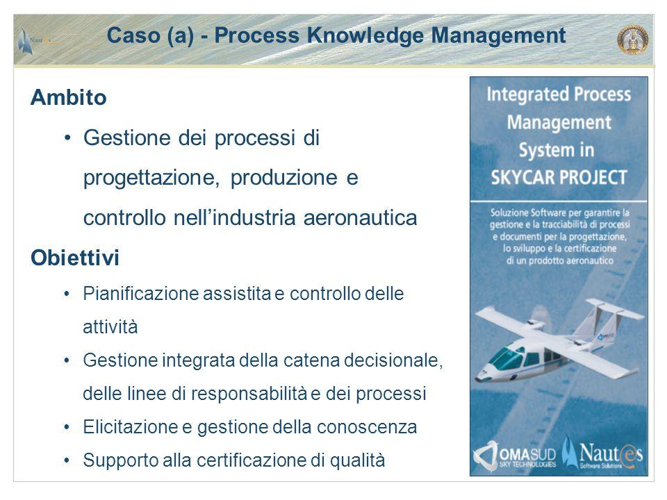 Caso (a) - Process Knowledge Management Ambito Gestione dei processi di progettazione, produzione e controllo nell'industria aeronautica Obiettivi Pianificazione assistita e controllo delle attività Gestione integrata della catena decisionale, delle linee di responsabilità e dei processi Elicitazione e gestione della conoscenza Supporto alla certificazione di qualità