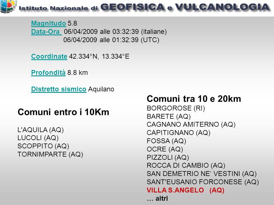 MagnitudoMagnitudo 5.8 Data-Ora 06/04/2009 alle 03:32:39 (italiane) 06/04/2009 alle 01:32:39 (UTC) CoordinateCoordinate 42.334°N, 13.334°E Profondità