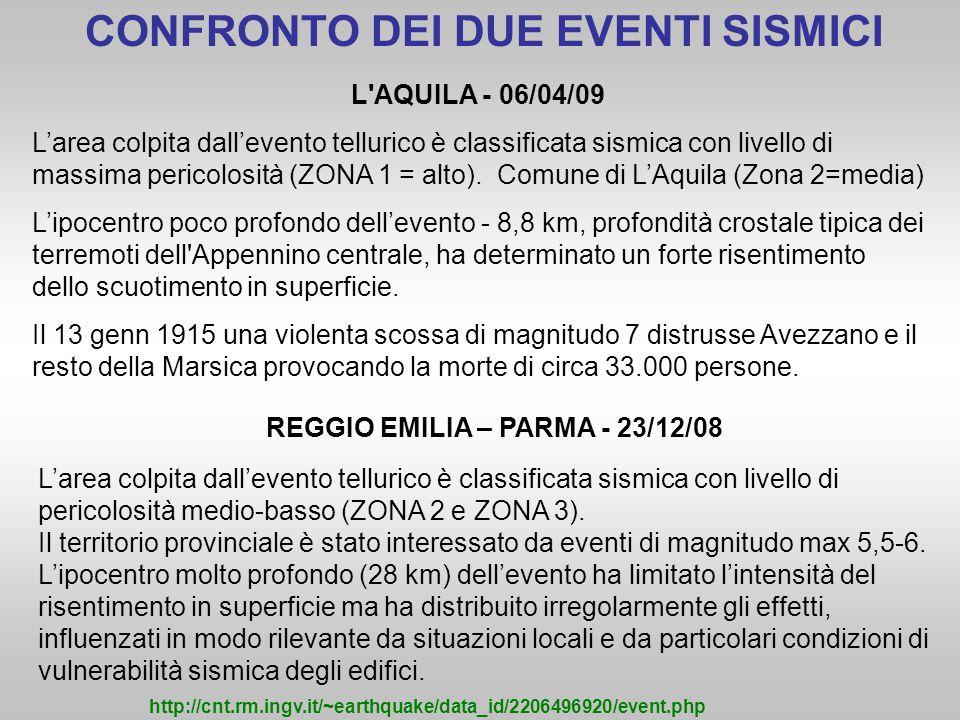 L'AQUILA - 06/04/09 L'area colpita dall'evento tellurico è classificata sismica con livello di massima pericolosità (ZONA 1 = alto). Comune di L'Aquil