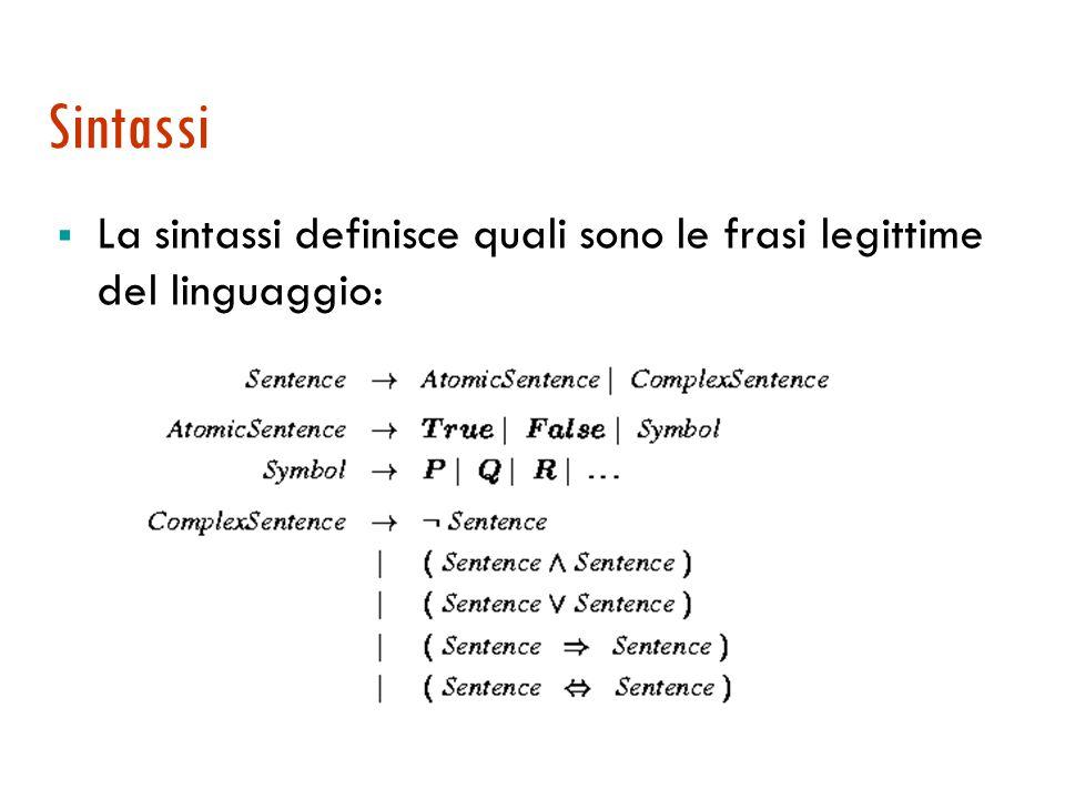 Sintassi  La sintassi definisce quali sono le frasi legittime del linguaggio: