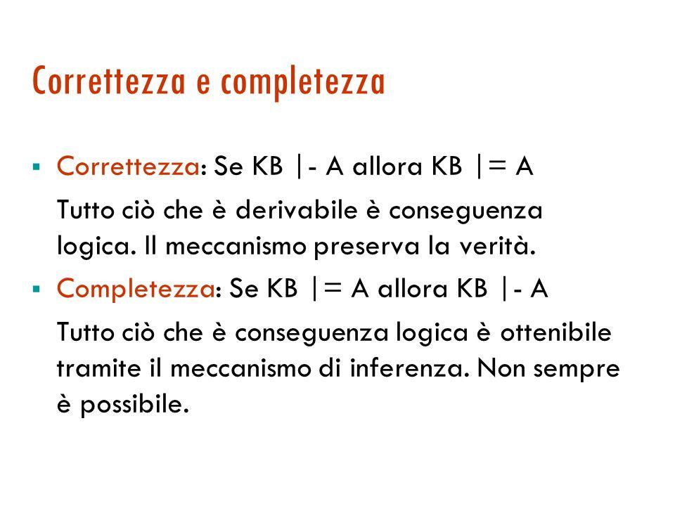 Inferenza come deduzione  Un altro modo per decidere se KB |= A è dare delle regole di inferenza  Si scrive KB |- A  Le regole di inferenza  dovrebbero derivare solo formule che sono conseguenza logica  dovrebbero derivare tutte le formule che sono conseguenza logica