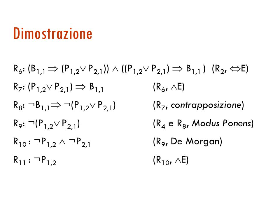 Una rappresentazione per il WW R 1 : ¬P 1,1 non ci sono pozzi in [1, 1] C'è brezza nelle caselle adiacenti ai pozzi: R 2 : B 1,1  (P 1,2  P 2,1 ) R 3 : B 2,1  (P 1,1  P 1,2  P 2,1 ) Percezioni: R 4 : ¬B 1,1 non c'è brezza in [1, 1] R 5 : B 2,1 c'è brezza in [2, 1] KB = {R 1 R 2 R 3 R 4 R 5 } KB |= ¬P 1,2 ?