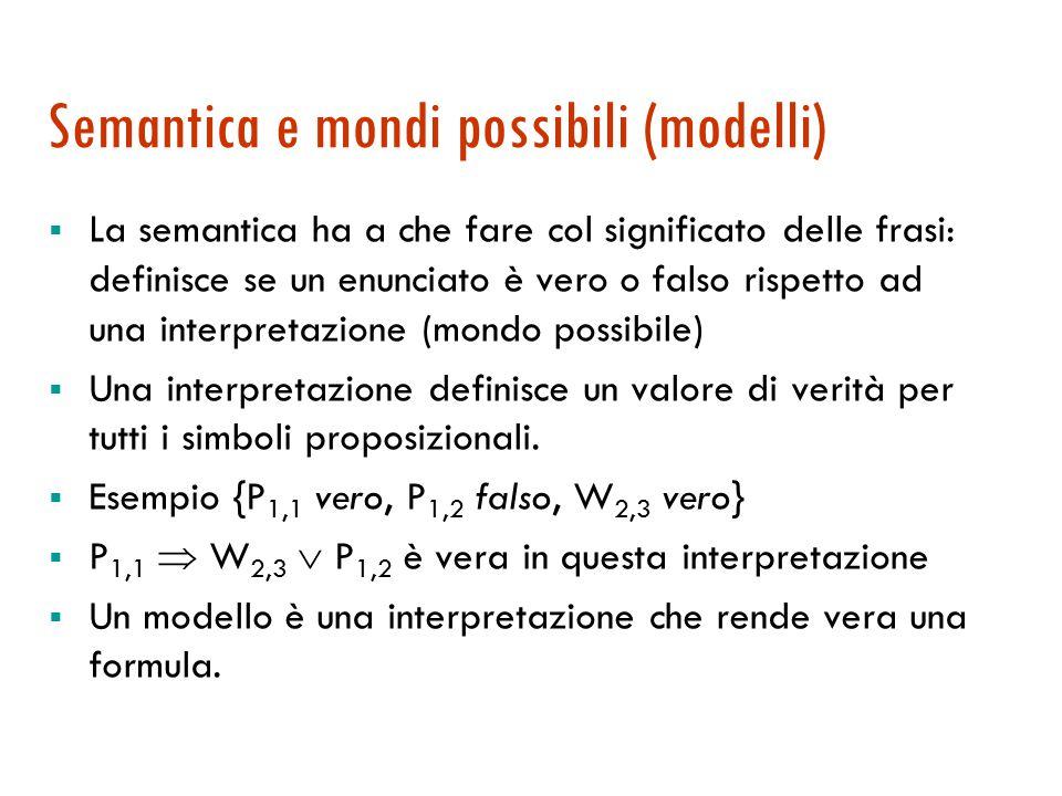 Meta-teoremi utili  A valida sse ¬A è insoddisfacibile  Teorema di deduzione: A|= B sse (A  B) è valida  Teorema di refutazione: A |= B sse (A  ¬B) è insoddisfacibile dimostrazione per assurdo o per refutazione