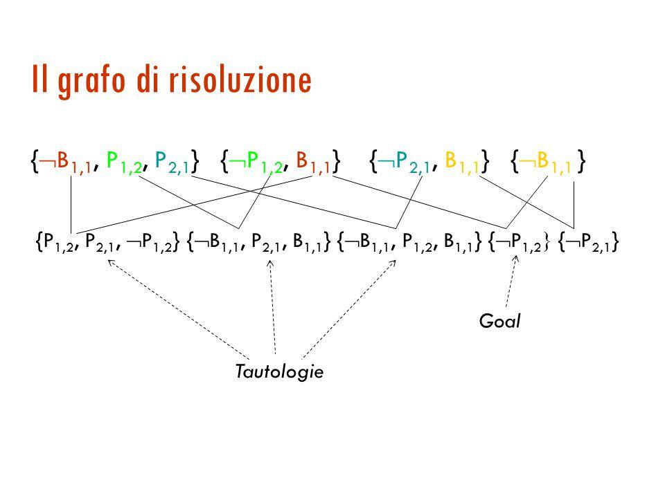 La regola di risoluzione in generale {l 1, l 2,...