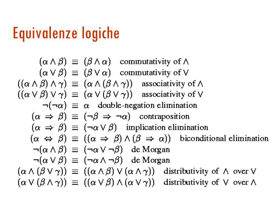 Equivalenza logica, soddisfacibilità, validità  Equivalenza logica: A  B se e solo se A|= B e B|= A Esempi: …  A valida sse è vera in tutte le interpretazioni (anche detta tautologia)  A soddisfacibile sse esiste una interpretazione in cui A è vera  A è valida sse  A è insoddisfacibile
