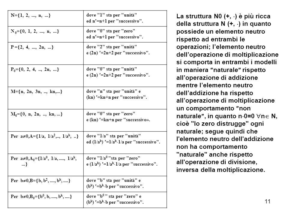 11  =  1, 2,..., n,...  dove 1 sta per unità ed n=n+1 per successivo .