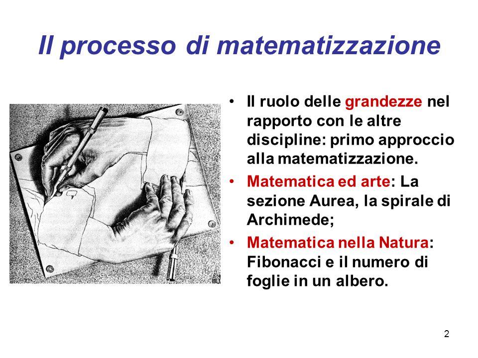 2 Il processo di matematizzazione Il ruolo delle grandezze nel rapporto con le altre discipline: primo approccio alla matematizzazione.