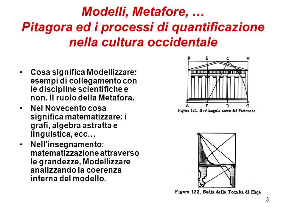 3 Modelli, Metafore, … Pitagora ed i processi di quantificazione nella cultura occidentale Cosa significa Modellizzare: esempi di collegamento con le discipline scientifiche e non.